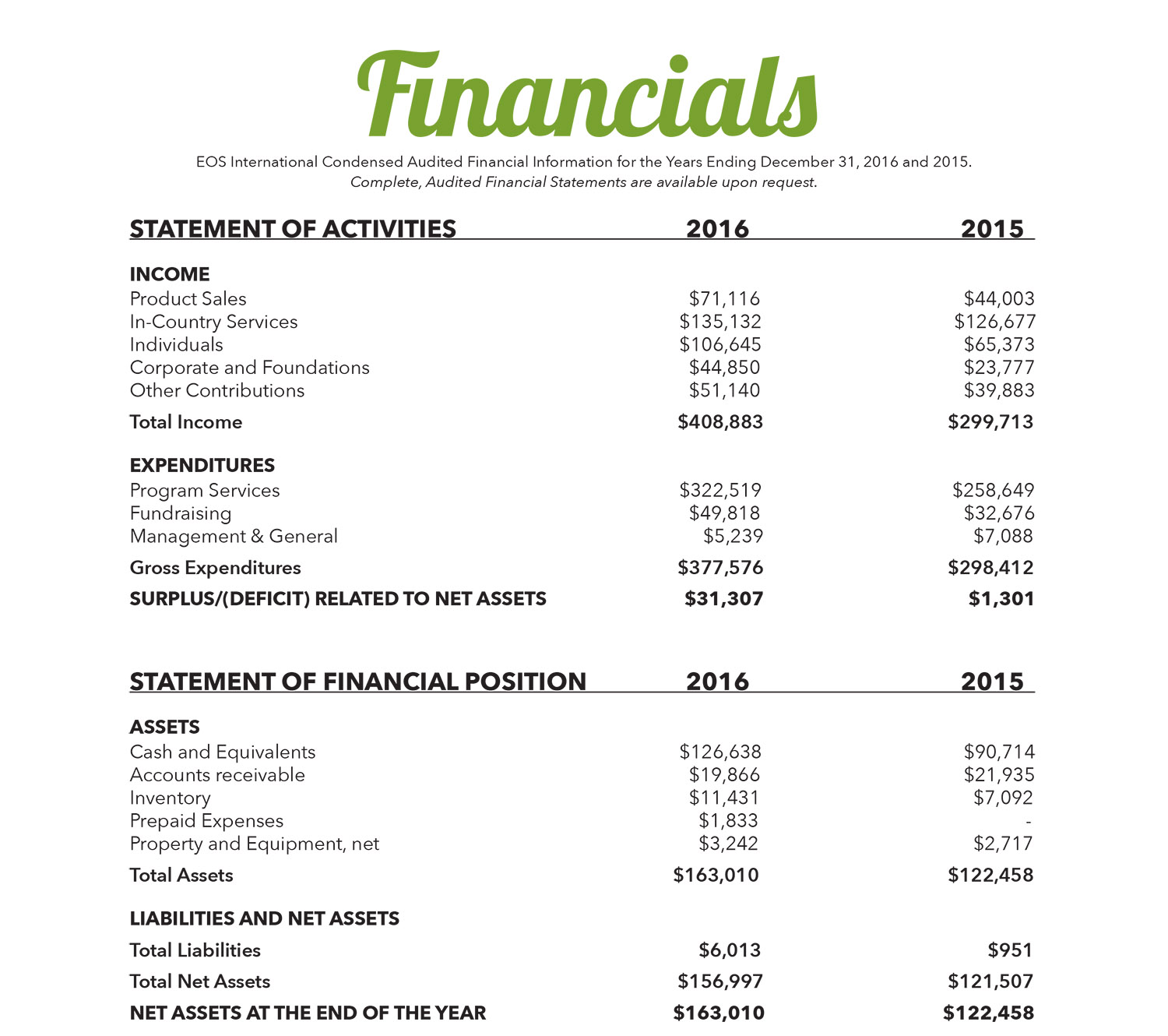 Financials Image 3